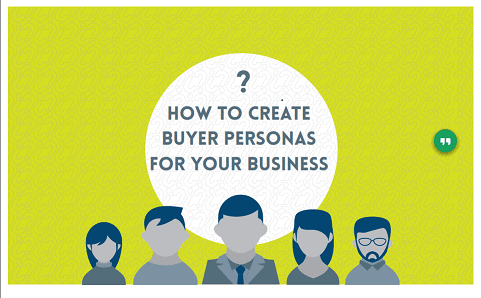 Buyer Personas – An Important First Step for Target Marketing